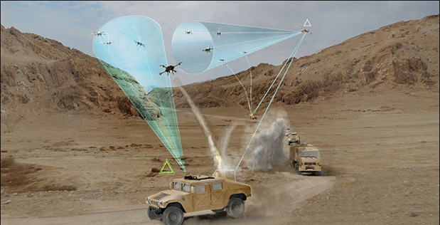 MobileForce-619-316 DARPA: How Can We Protect Ourselves Against sUAS Threats?