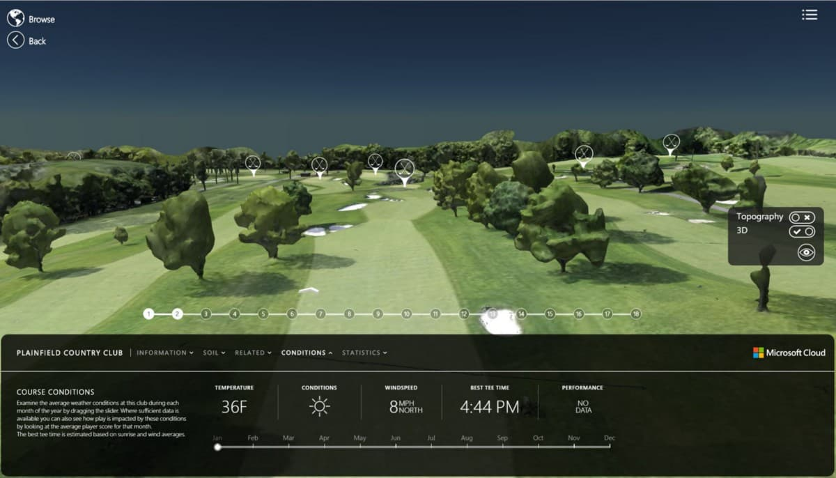 1-sJb1eh2_iyLIzAIWwClR6g Three Things Drone Mapping Brings to the Golf Industry
