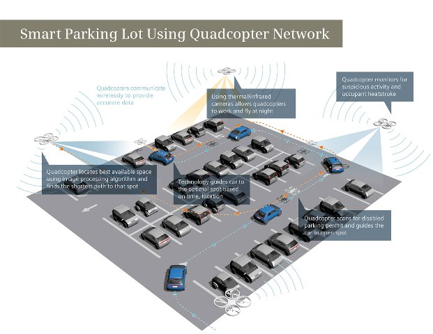 823_siemens_quadlot4_web Parking Drone Would Find Open Spots, Guide Drivers to Them