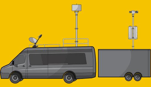 mobile skylight